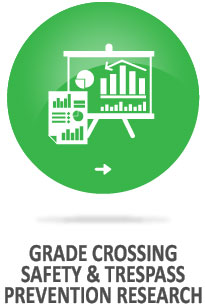 Grade Crossing Safety & Trespass Prevention Research